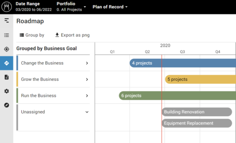 Roadmap View Grouped by Business Goal