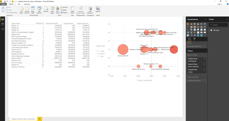 Meisterplan Power BI Integration